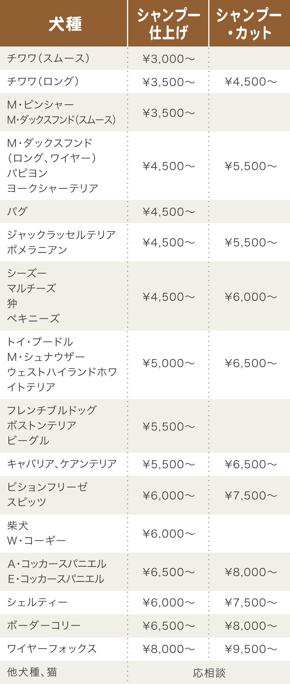 トリミング 価格表